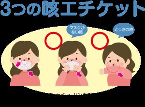 新型コロナウイルス拡大、感染予防体制に関して